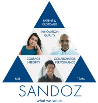 Jobs at Novartis Vietnam Company Limited, Sandoz Division
