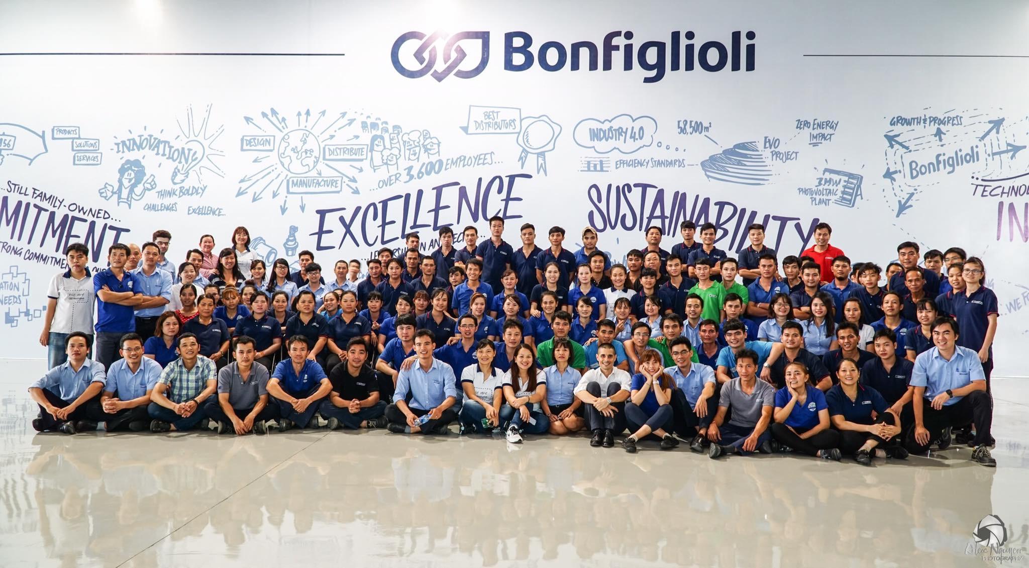 Việc làm đang tuyển dụng tại Công Ty TNHH Bonfiglioli Việt Nam