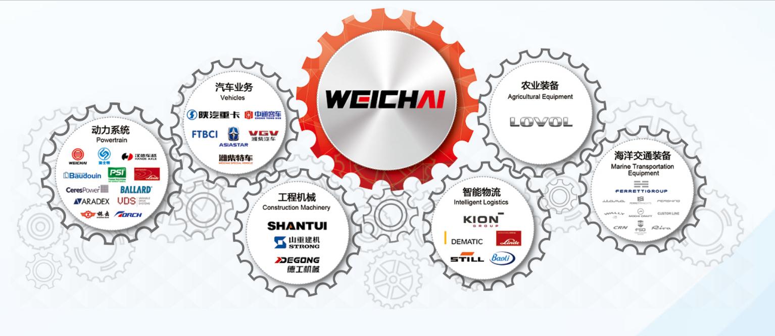 Jobs at Weichai